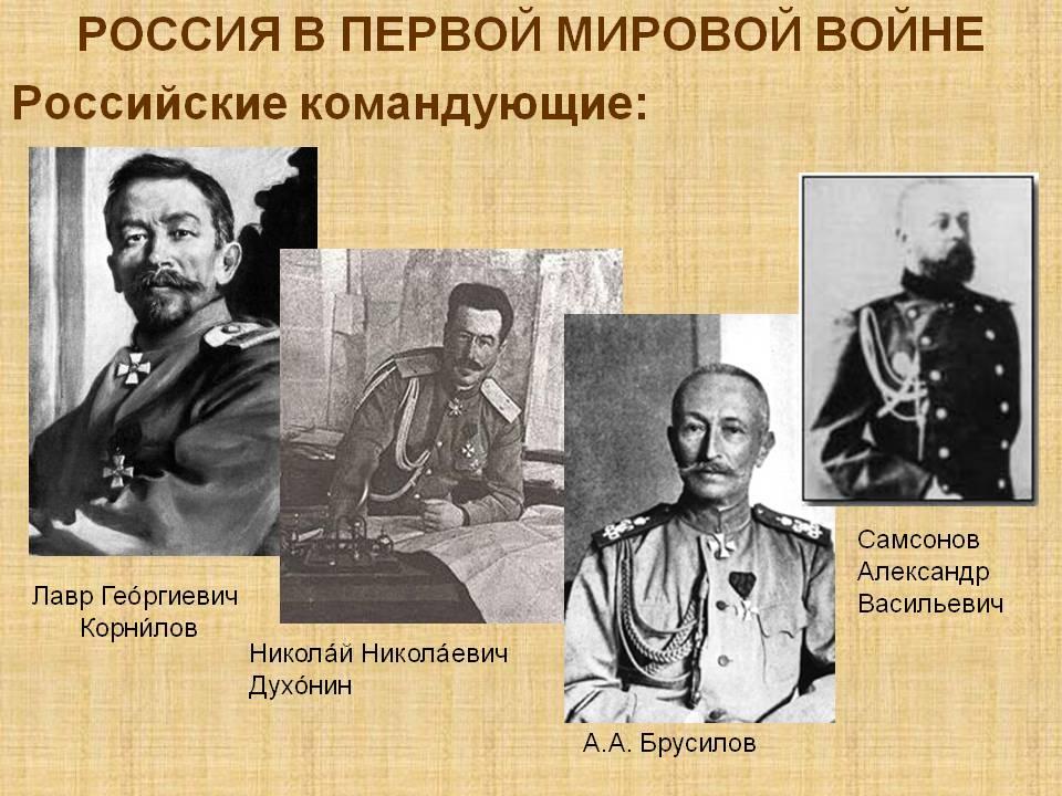 Реферат на тему первая мировая война с картинками 5336